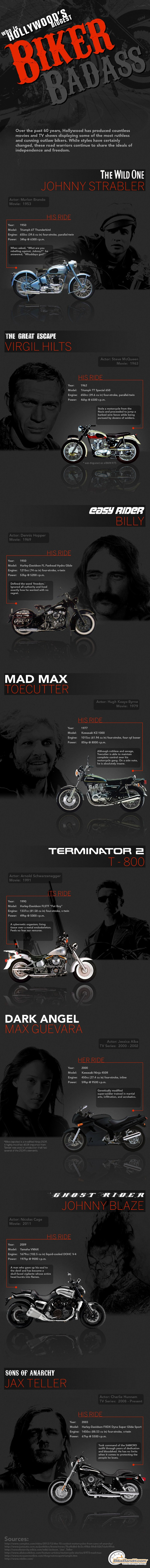infographic of Who is Hollywood's Biggest Biker Badass? from BikeBandit.com